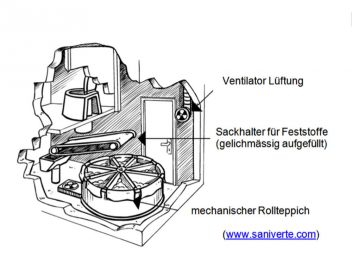 Sanisphere